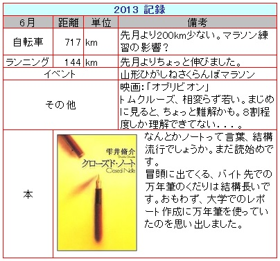 2013_6_月報