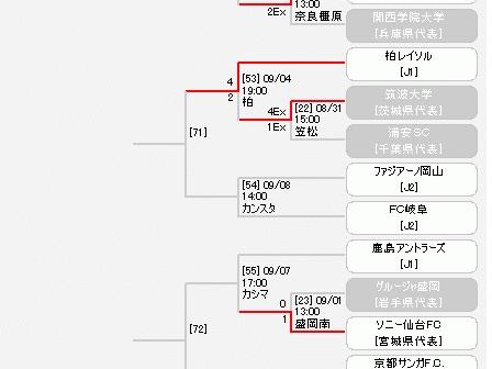 第93回天皇杯全日本サッカー選手権大会|大会・試合|日本サッカー協会