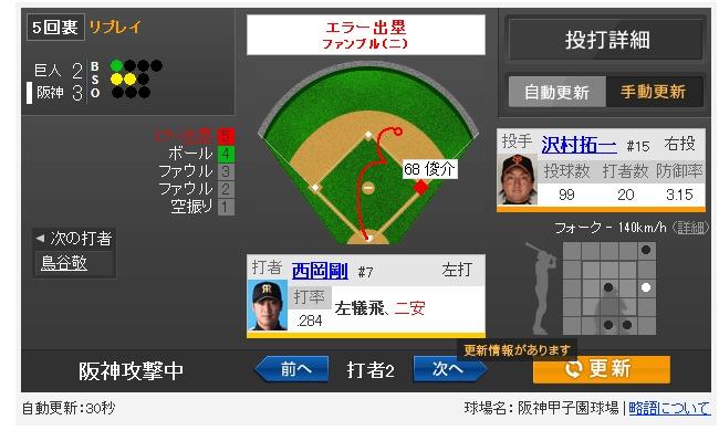 Yahoo!スポーツ - 2013年9月6日 阪神 vs 巨人 一球速報 (4)