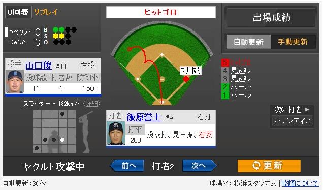 Yahoo!スポーツ - 2013年9月19日 DeNA vs ヤクルト 一球速報