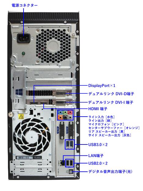 700-460jp_GTX760 192bit_背面_インターフェース_名称