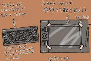 ペンタブとキーボード