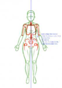 体のバランスメモ 02