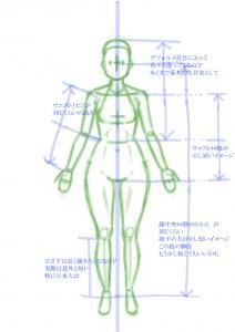 体のバランスメモ 01