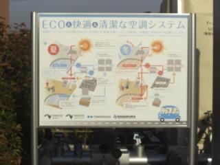 ECO快適 太陽光の説明
