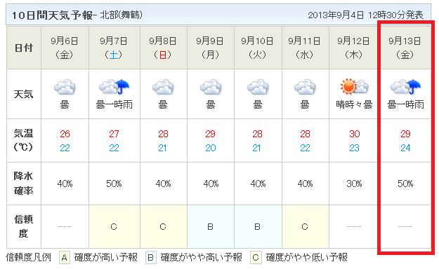 10日間天気予報9月4日その2