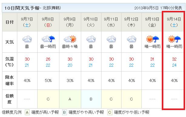 10日間天気予報9月5日