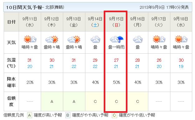 10日間天気予報9月9日