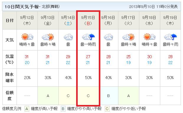 10日間天気予報9月10日