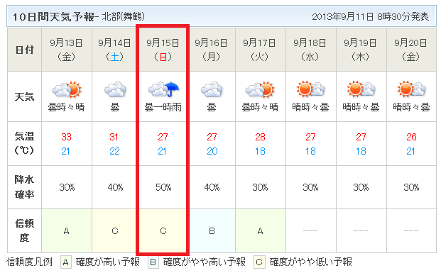 10日間天気予報9月11日