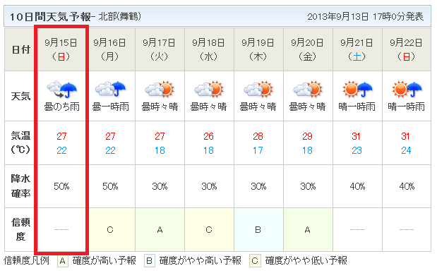 10日間天気予報9月13日