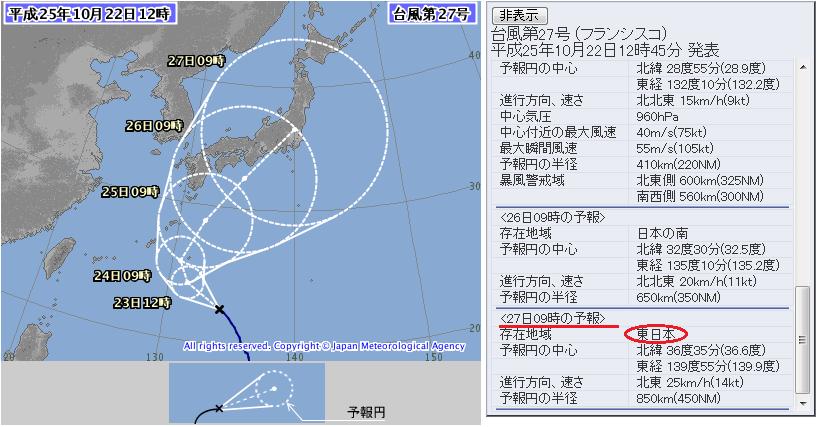 台風27号10月22日