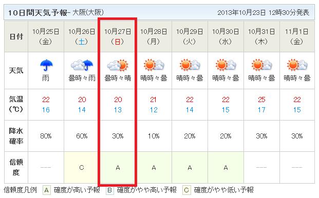 10日間天気予報10月23日