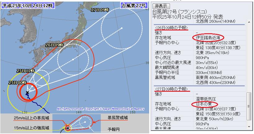 台風27号10月24日