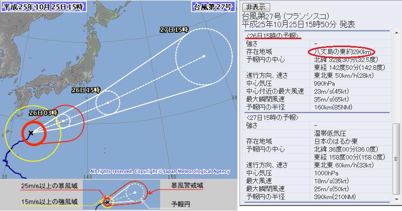 台風27号1025