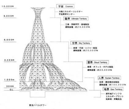 tokyobabel2.jpg