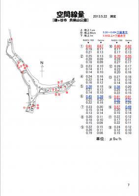 1貝柄山公園空間線量