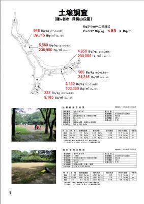 2貝柄山公園土壌調査結果