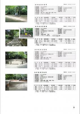 3貝柄山公園土壌調査結果