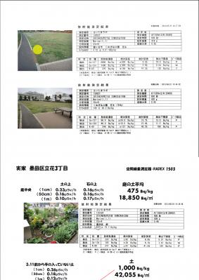7墨田区土壌調査