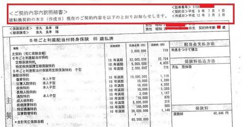 転換契約の本日・H12年2月2日トリミング