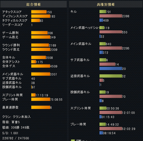 AVA_record20131205.png