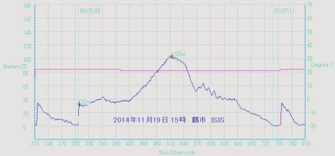 14111901_ISIS.jpg
