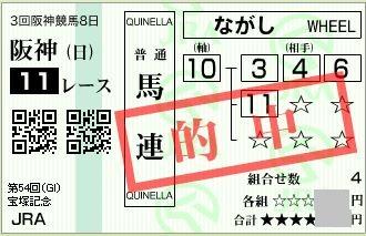2013 宝塚記念 馬連