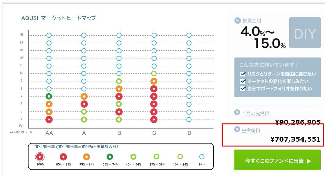 AQUSHヒートマップ20130816