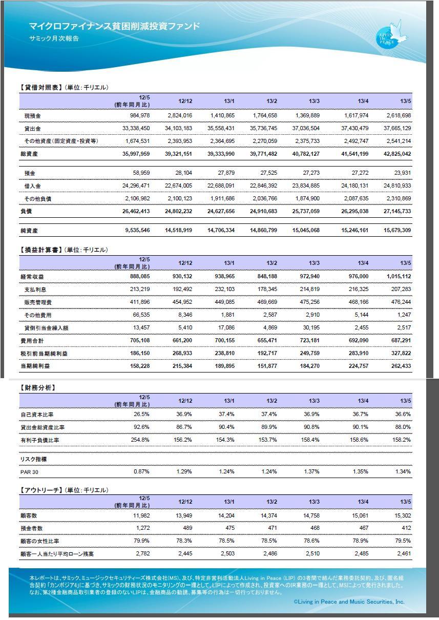 カンボジア4モニタリングレポート20130814(2)