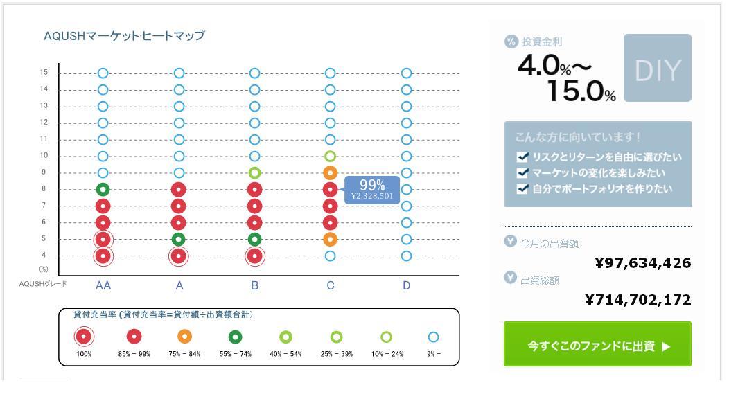 AQUSHヒートマップ20130825
