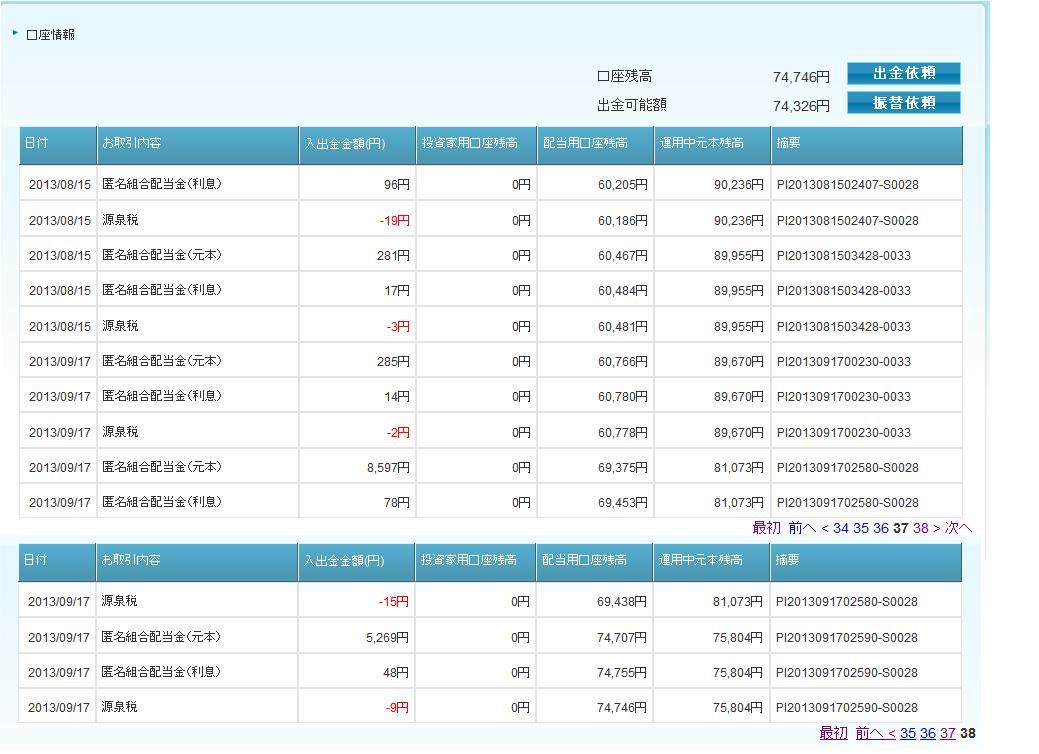 SBI口座情報20130922