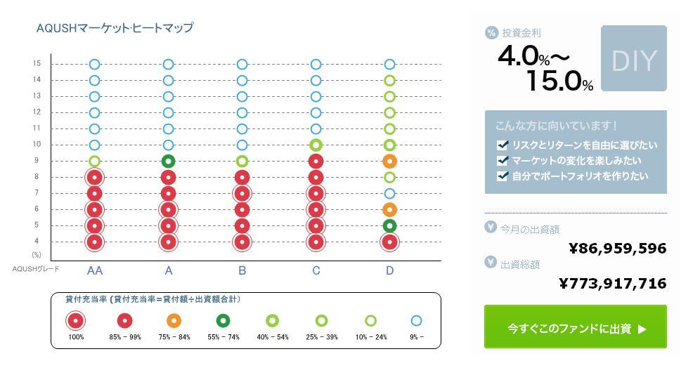 AQUSHヒートマップ20130925