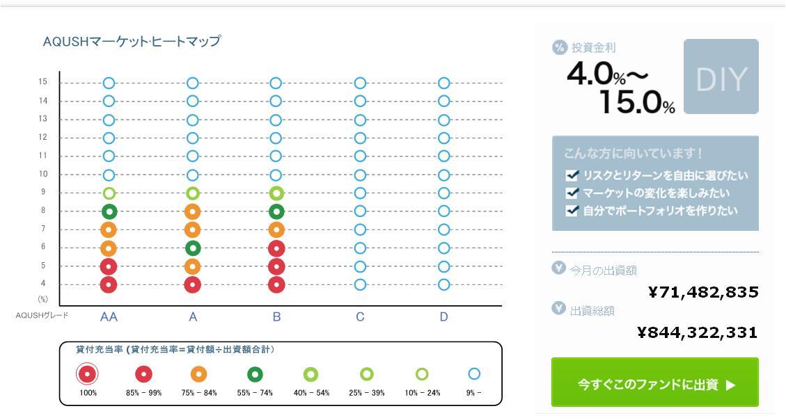 AQUSHヒートマップ20131126
