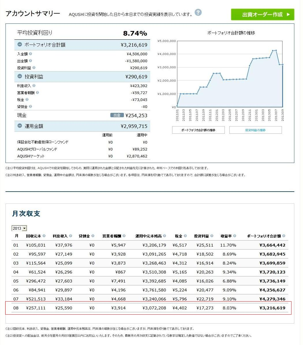accountBalance20130908.jpg