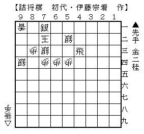 10月13日(日)詰将棋