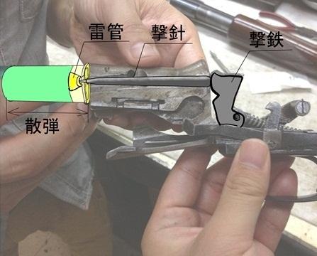 銃の構22造