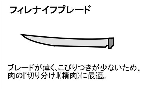 フィレナイフ