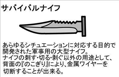 11サバイバルナイフ