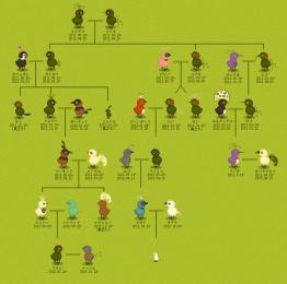 家系図2013.5