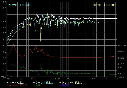 ff105_DBLH2