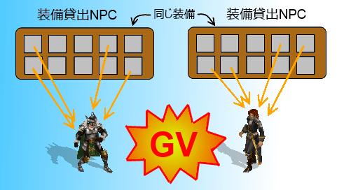 装備貸出GV3