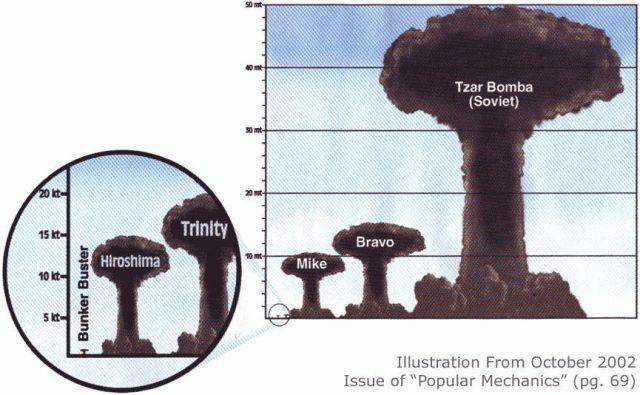 核爆発規模