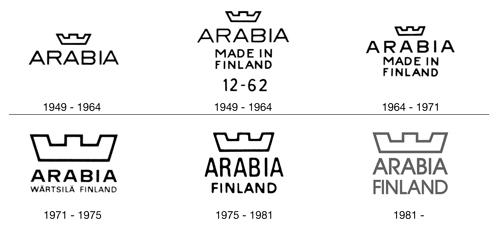 arabiaロゴ