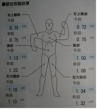 肉体改造130912