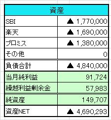 家計簿201309-1