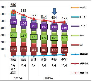 家計簿201309-2