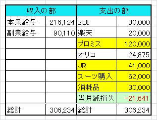 家計簿201310-1
