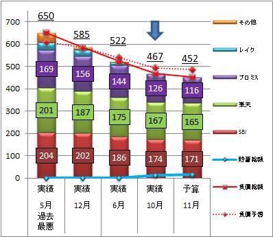 家計簿201310-3