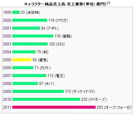 http://blog-imgs-61.fc2.com/k/y/a/kyarasokuhou/i0932896-1370746058.jpg